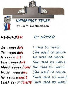 French lesson made easy to learn how to use the imperfect tense. French Verbs, French Tenses, French Grammar, French Phrases, French Sayings, French Language Lessons, French Language Learning, French Lessons, English Lessons