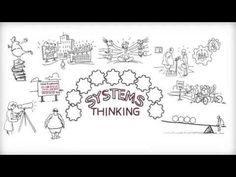 An educational/ instructional whiteboard style video explaining the principles behind systems thinking as it applies to business management. Thinking Strategies, Critical Thinking, Appreciative Inquiry, Systems Thinking, Innovation Strategy, Lean Six Sigma, Business Management, New Job, Geology