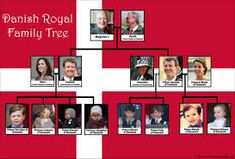 prince andrew of greece and denmark family tree - Google Search