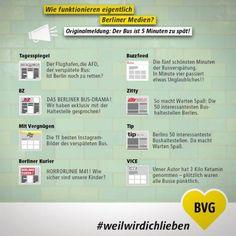 Die BVG erklärt, wie Berliner Medien funktionieren | Dressed Like Machines