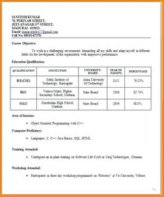 10th 12th Pass Resume Desktop Pinterest Resume Format And Resume