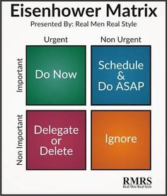 How To Prioritize Your Time & Avoid Distractions | Staying Focused Tips | Productivity Tools For Effective Time Management