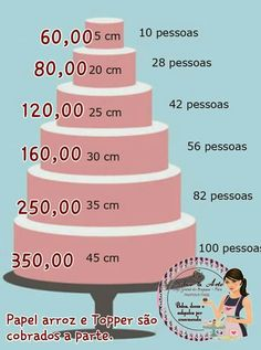 Creative Cake Decorating, Cake Decorating Techniques, Creative Cakes, Pastel Cakes, Purple Cakes, Candy Cakes, Cupcake Cakes, Tortas Deli, Bolos Naked Cake