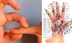Todo Está en la punta de sus Dedos – Empuje estos puntos para eliminar su dolor