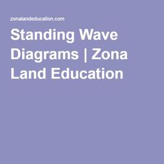 24 best waves images on pinterest wave waves and binder standing wave diagrams zona land education fandeluxe Image collections