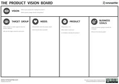 The_Product_Vision_Board_31.05.17.jpg (4023×2845)