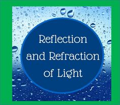 Reflection & Refraction of Light for kids.