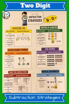 Do your students need help with subtraction? Check out the 2 Digit Subtraction Anchor Chart Poster Kit. This pack includes 6 different subtraction visuals and a student reference booklet. $