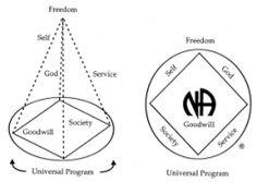 The NA Symbol