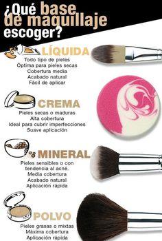 La base adecuada para tu tipo de piel. | 14 Infográficos de belleza que toda chica en sus 20 necesita: