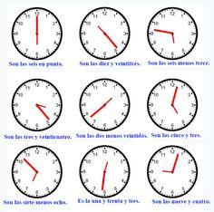 Español para principiantes: Las horas.