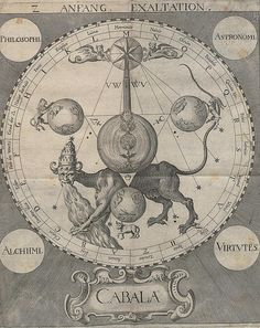 Cabala, Speculum Artis Et Naturae In Alchymia by Stephan Michelspacher (1654) (dresden) b by peacay, via Flickr