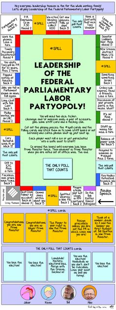 Hey kids, let's play Leadership Speculationopoly! | Crikey