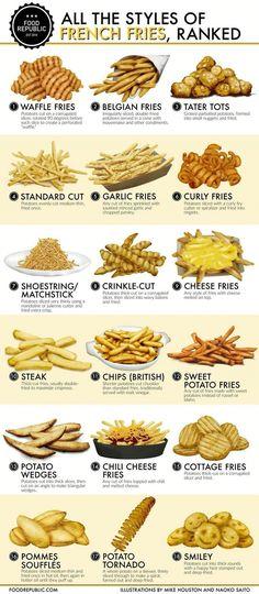 Pommes Frites <3