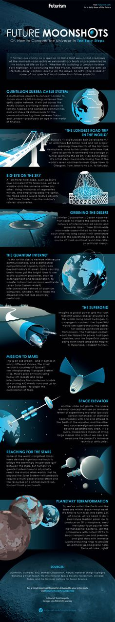 "Bridging the Bering Strait. The 100-m telescope. Space elevators and a ""Green Mars.""    Meet mankind's biggest future moonshots.  http://futurism.com/images/future-moonshots-infographic/?utm_campaign=coschedule&utm_source=pinterest&utm_medium=Futurism&utm_content=Future%20Moonshots%20%5BINFOGRAPHIC%5D"