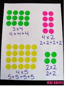 Teaching arrays multiplication and repeated addition fun ideas and lessons for teachers to help kids learn equal groups and what multiplying numbers actually means Maths 3e, Teaching Multiplication, Teaching Math, Multiplication Strategies, Math Fractions, Array Multiplication, Array Math, Ks1 Maths, Multiplication Problems