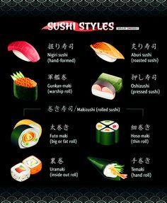 Sushi by sahua di, via Behance