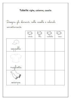 Tabelle e prodotto cartesiano: schede didattiche