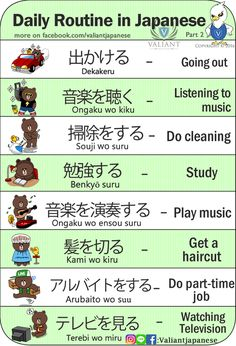 Learn Japanese for a real communication for your work, school project, and communicating with your Japanese mate properly. Many people think that Learning to speak Japanese language is more difficult than learning to write Japanese Japanese Verbs, Japanese Phrases, Study Japanese, Japanese Kanji, Japanese Culture, Learning Japanese, Japanese Language Lessons, Japanese Language Proficiency Test, Learn Japanese Words