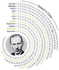 This Day In Chemistry - This site lets you find out what happened in chemistry on a parrticular day. august avagadro was born! History Of Chemistry, Chemistry Classroom, High School Chemistry, Teaching Chemistry, Chemistry Lessons, Science Chemistry, Middle School Science, Physical Science, Science Lessons
