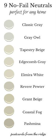 9 No-Fail Neutral Paint Colors. These are the best neutral paint colors. Lots of great photos of each one. So glad to have this. - Postcards from the Ridge. Neutral paint colors that work in any home. Best Neutral Paint Colors, Interior Paint Colors, Paint Colors For Home, Wall Colors, House Colors, Paint Colours, Interior Design, Best Greige Paint Color, Magnolia Paint Colors