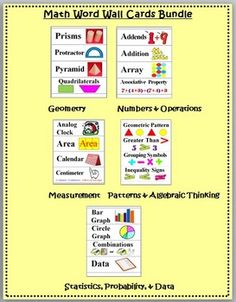 MATH Word Wall Cards BUNDLE - Gr 3-5