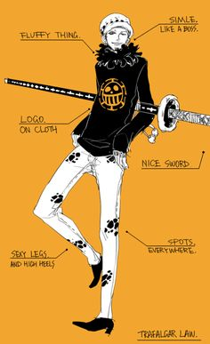 Law's anatomy - Trafalgar D. Water Law One piece art orange