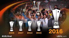 Sevilla FC: 5 Europa League, las 3 últimas seguidas | Football Manager All Star