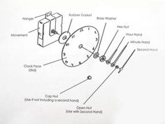 diy wall clocks 752171575241065368 - Almost anything can be turned into a clock. Find out where to buy clock parts and how to assemble a customized wall clock. Embroidery Hoop Decor, Diy Embroidery, Homemade Clocks, Make Your Own, Make It Yourself, Kitchen Wall Clocks, Cool Clocks, How To Make Wall Clock, Clock Art
