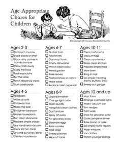 Age appropriate chores for kids #kids #children