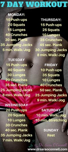 7 day, full body, at home, body weight workout. This simple but effective workout can be used for multiple weeks and is quick, fun and effective.