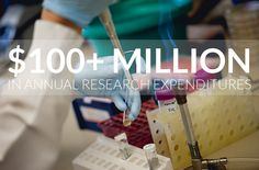 Texas A&M Health Science Center has crossed the $100 million threshold in total annual research expenditures, which includes a nearly 68 percent increase in funding from federal sources. #TAMHSC #research