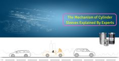 The Mechanism of #Cylinder #Sleeves Explained by Experts