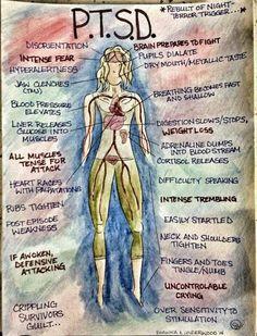 PTSD physical symptoms.