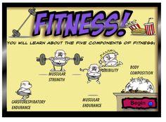 P.E. Teachers - Five Components of Fitness   Technology Resource Teachers