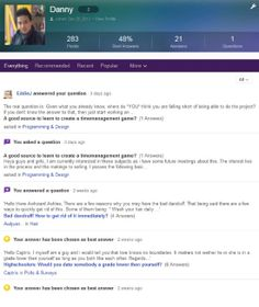seodtjai: give you an answer or review on Yahoo Answers for $5, on fiverr.com