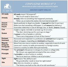 CONFUSING WORDS 3: English words that are often confused or misused.