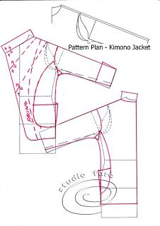 Something for winter? well-suited: #PatternPuzzle - Soft Pleat Jacket  #patternmaking #sydney
