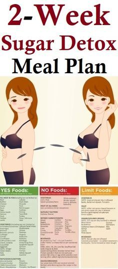 Sugar Detox Meal Plan are diets healthy for weight loss, diet how weight loss, Diets Weight Loss, eating is weight loss, Health Fitness Sugar Detox Plan, Detox Meal Plan, Sugar Detox Diet, Pcos Meal Plan, Low Sugar Diet, Healthy Sugar, Healthy Eats, Health Diet, Health Fitness