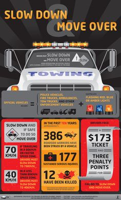 Slow Down Move Over - save a life!!