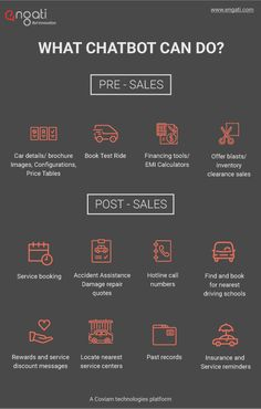 The Best Free Chatbot Platform Engati - Chatbot - The Chatbot Device which help to provide customer service in - People are still wondering how Chatbtots are helpful. Here is what Chatbots can do in pre sales and post sales. Technology World, Cool Technology, Computer Technology, Computer Programming, Computer Science, Computer Coding, Learn Programming, Business Technology, Machine Learning Artificial Intelligence
