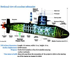 231 Best Sub Cutaways images | Submarines, Nuclear submarine ... Nuclear Submarine Schematics on ignition schematics, delco radio schematics, missile schematics, type 212 submarine, revolver schematics, battleship schematics, lcd tv schematics, snapper mower schematics, nuclear missile diagram, computer schematics, astute class submarine, nuclear power plant diagram, kilo class submarine, benjamin franklin class submarine, lada class submarine, iphone 6 schematics, oscar class submarine, sierra class submarine, victor class submarine, seawolf class submarine, ham radio schematics, akula class submarine, russian submarine tk-208 dmitri donskoi, whiskey class submarine, delta class submarine, assembly line schematics, virginia class submarine, nuclear sub interior, los angeles class submarine, aircraft carrier schematics, alfa class submarine, november class submarine, backhoe hydraulics schematics, borei class submarine, rocket schematics, vanguard class submarine, nuclear sub reactor, ohio class submarine, vacuum tube schematics,