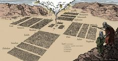 Numbers 22-23. Balaam looks out across the people of Israel who are positioned in the shape of a cross and he can't bring himself to curse the people! So cool!