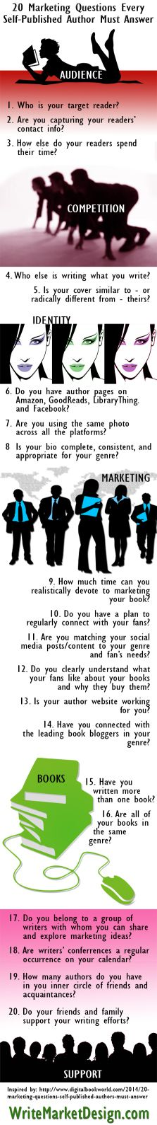 Marcie Brock, Book Marketing Maven | Practical book marketing advice for self-publishing authors, created by WriteMarketDesign.com