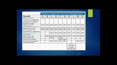 Medicare 101 Basics - Workshop Webinar - Jan 27, 2016