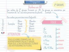 Parle en français!: Verbes en IR du 2° groupe