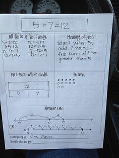 Math Facts Idea