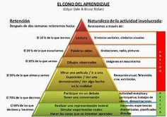 Educar en tiempos inciertos: La clase al revés: reflexiones en Santander (I)