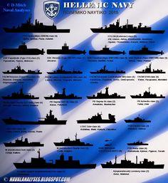 Naval Analyses: FLEETS #8: Turkish Navy, Royal Danish Navy and Hellenic Navy in 2015