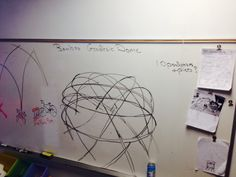 Sketches of geodesic dome.